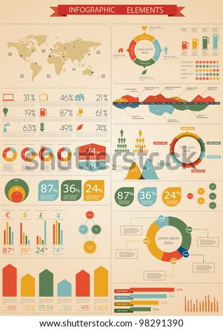 Vintage infographics set world map information vectores en stock retro infographics set world map and information graphics gumiabroncs Image collections