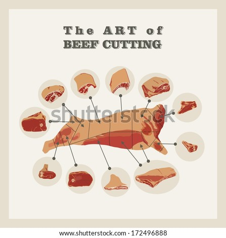 "Retro poster ""The art  of beef cutting"".  Flat design. - stock vector"