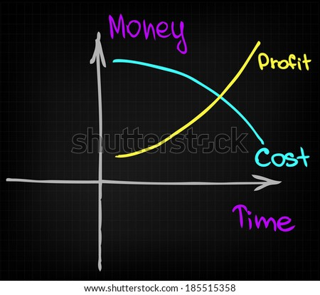 Revenue and costs chart - stock vector