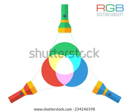RGB colors vector concept in flat style - stock vector
