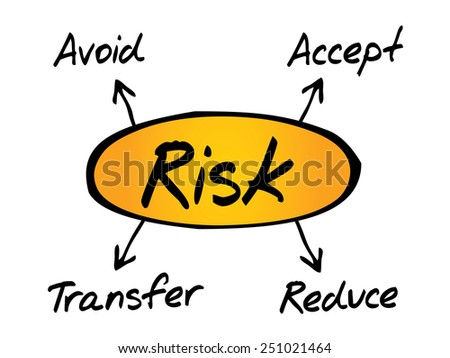 Risk management diagram, business concept - stock vector