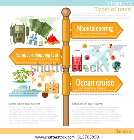 road sign infographic with different types of tourism and vacation  - stock vector