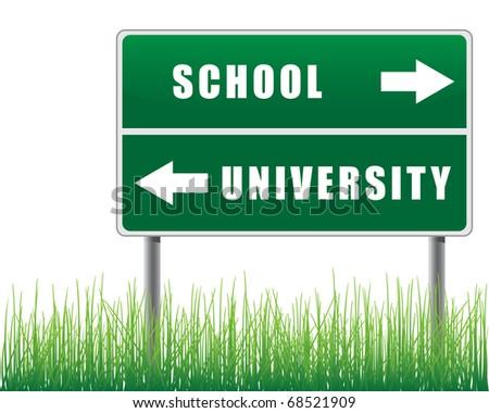 Roadsign school university with grass below. - stock vector