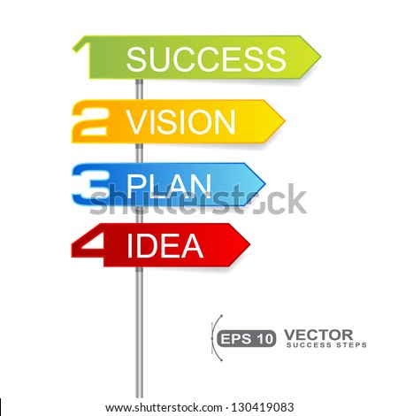 roadsigns indicator signs steps for business success isolated on white - success concept