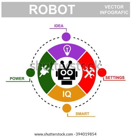 Robot infographic vector illustration. Information set. Vector illustration. Eps 10. - stock vector