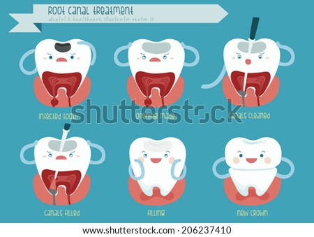 Root canal treatment  - stock vector
