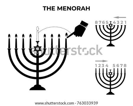 Rules Of Lighting The Chanukah Menorah. Jewish Holiday Symbol Menorah    Light Candelabra With Candles