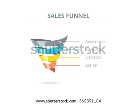 Sales Funnel with 4 stages of the sales process. Color and volume sales funnel on white background. Vector illustration. - stock vector