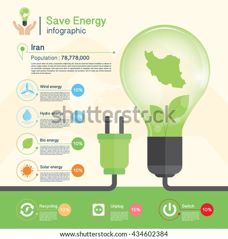 Save energy concept,environment,Iran map