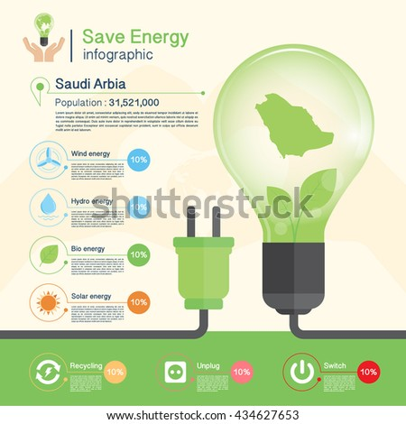 Save energy concept,environment,Saudi arbia map