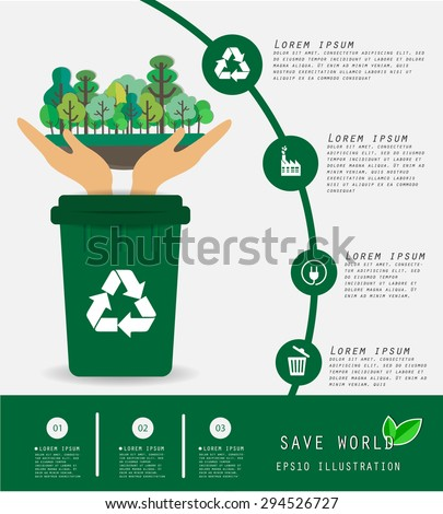 recycled water essay Recycling speech outline essay do not care about recycling enough to make the up landfills with toxic materials that gets into our water and food.