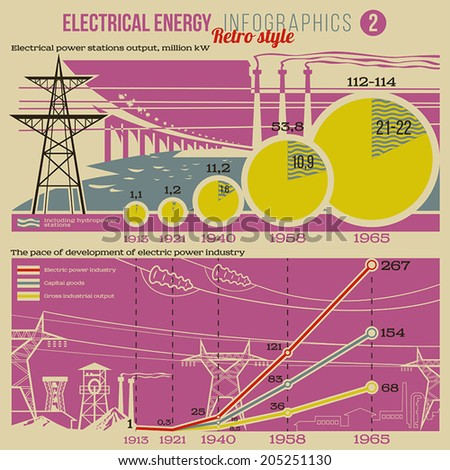 Schematic retro style infographic of electrical energy producing with factory smoking pipes, hydro power stations and electricity pylons and wires including diagrams, graphics and notifications vector - stock vector
