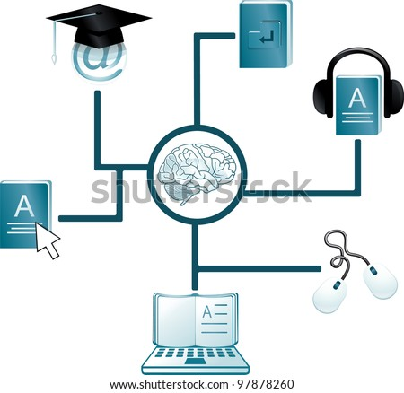 scheme of knowledge gaining through e-learning - stock vector