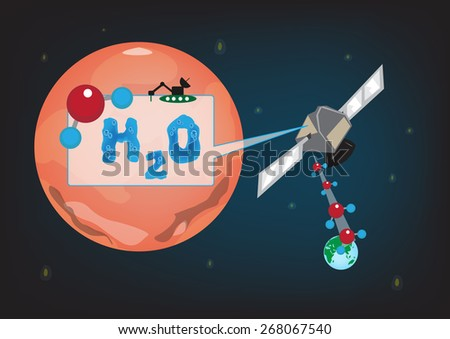 Scientists searches for Water  H2O on Mars using state of the art robots gathering data and sending them to earth through satellites. Editable EPS10 Vector and jog illustration. - stock vector