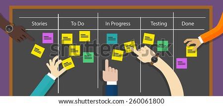scrum agile board - stock vector