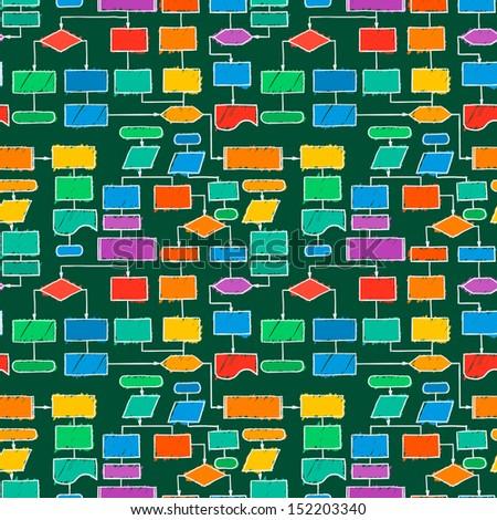 Seamless vector pattern flowcharts. - stock vector
