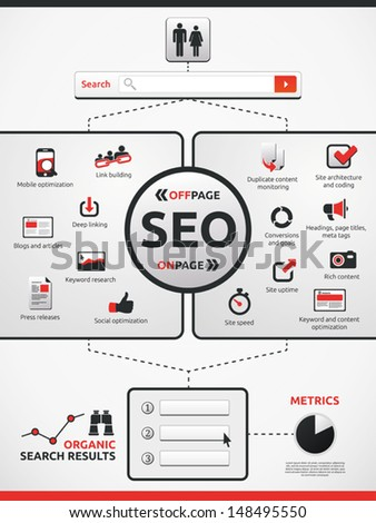 Search Engine Optimization - SEO - Offpage and Onpage Icons - stock vector