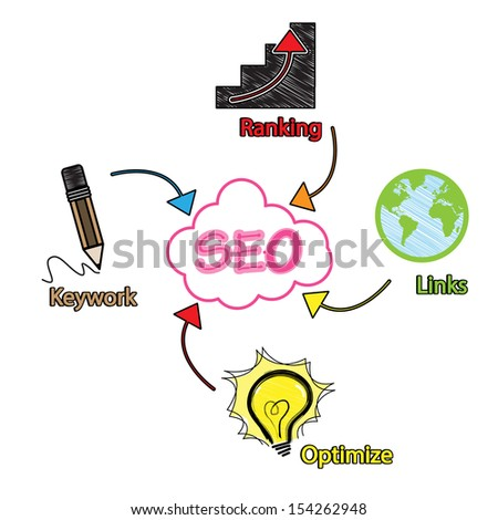 Search engine optimization vector  - stock vector