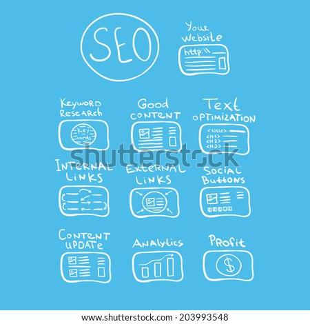 Search engine optimization - vector seo doodle concept - stock vector