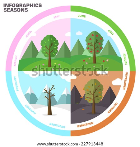 season infographic set of nature tree background. Tamplate for web and mobile design concept - stock vector