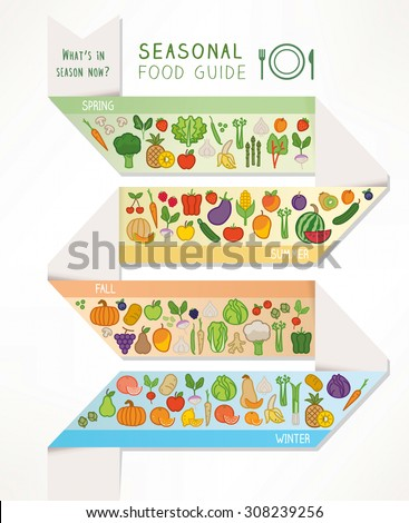 Seasonal food and produce guide, vegetables and fruits icons set and seasons infographics on nutrition and farming