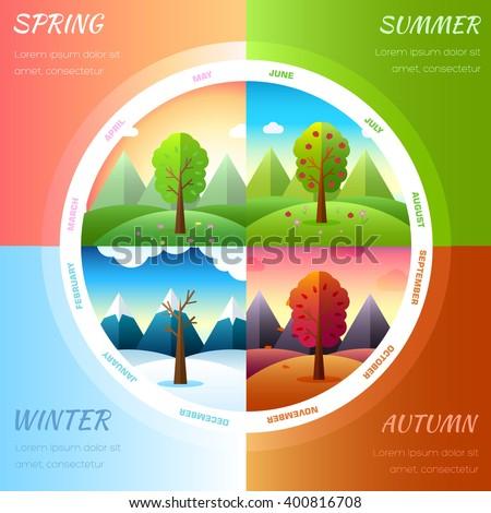Seasons year infographic background. Seasons icon. Seasons logo. Seasons four. Seasons flat. Seasons winter. Seasons sping. Seasons summer. Seasons element. Seasons autums. Seasons set. Season weather - stock vector