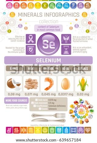 Selenium Stock Images, Royalty-Free Images & Vectors ...