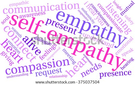 Self-Empathy word cloud on a white background.