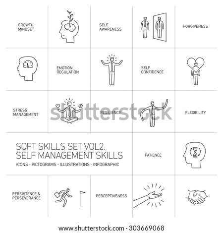 Self management soft skills vector linear icons and pictograms set black on white background