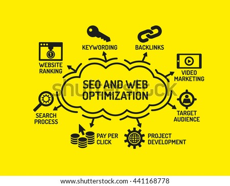 SEO and Web Optimization chart with keywords and icons - stock vector