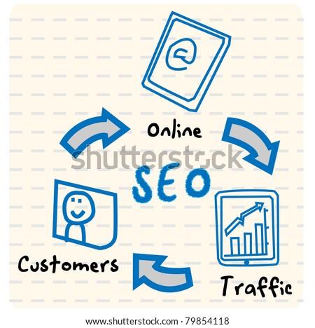 SEO Business Marketing Concept Vector - stock vector