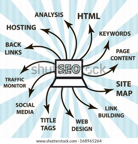 SEO infographic concept blue design illustration design - stock vector