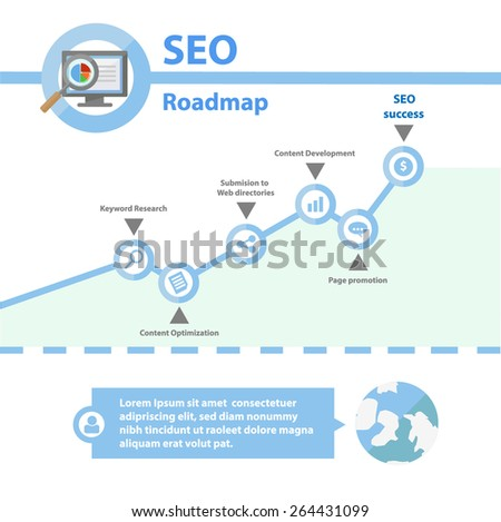 SEO Search Engine Optimization Roadmap Presentation Stock Vector - Seo roadmap template