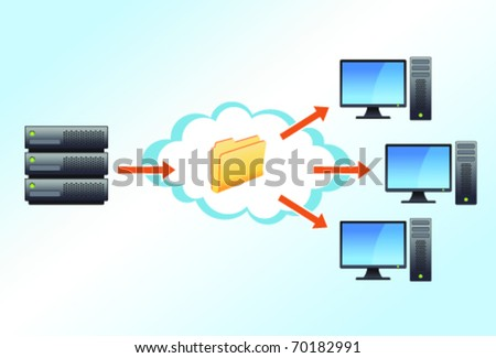 Server sending information, folder and files to workstations through the cloud