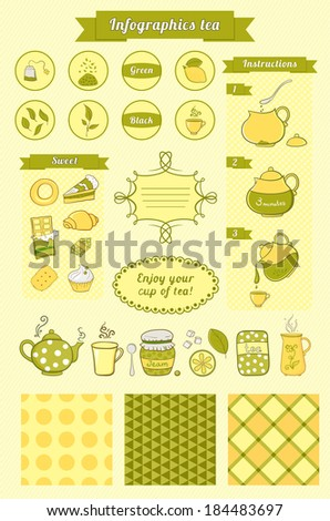 Set elements of infographics on the subject of tea, cooking method, tea information graphics