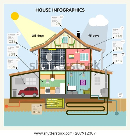 Eco House Stock Images Royalty Free Images Vectors Shutterstock