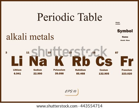 Alkali metals stock images royalty free images vectors set of a vector illustration shows a periodic table alkali metals urtaz Image collections
