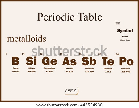 Set of a vector Illustration shows a periodic table. Metalloids