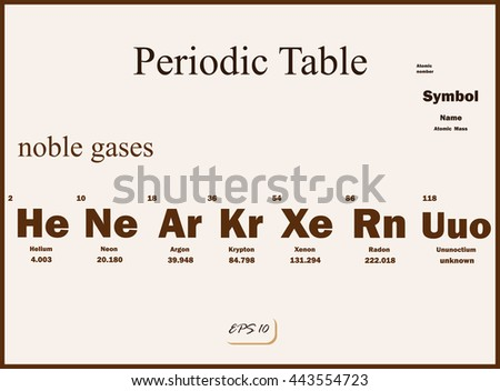 Set Vector Illustration Shows Periodic Table Stock Vector Royalty