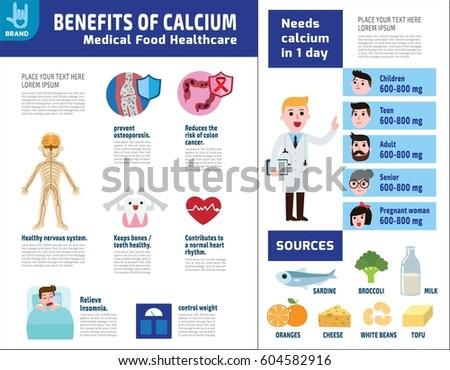 Set Benefits Calcium Source medical Healthcare Concept ...