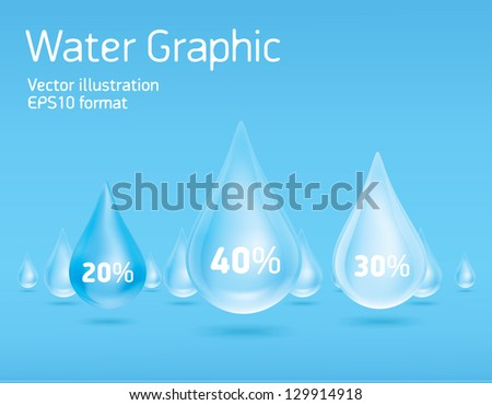 Set of blue shiny water drops - stock vector