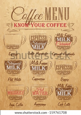 Set of coffee menu with a cups of coffee drinks in vintage style stylized for the drawing on kraft paper of red, white, brown. Lettering Know your coffee. Vector.