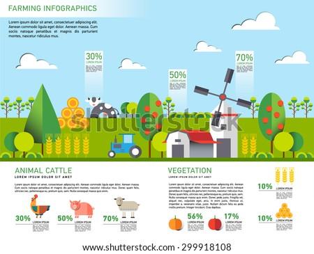 Set of farm design element. Landscape flat illustration. Ecology poster. Riverside. Infographic.  - stock vector
