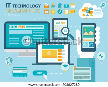 Set of flat design vector illustration concepts for website layout, mobile phone services and apps, and computer tablet services and apps. Concepts for web banners and printed materials - stock vector