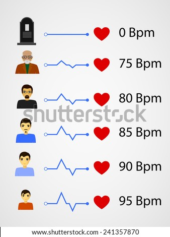 set of human bpm rates  - stock vector