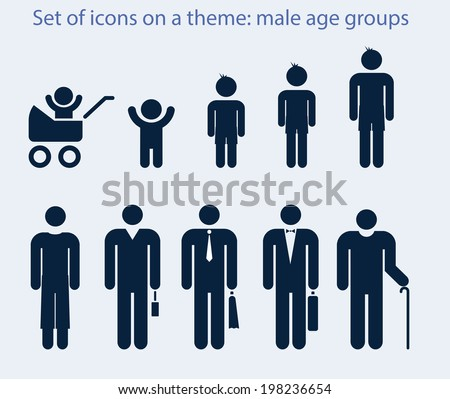 Set of icons on a theme: male age groups