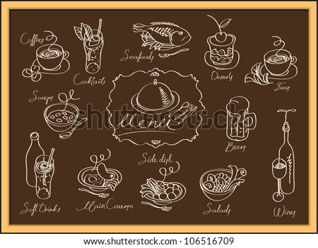 set of images of different dishes on the blackboard