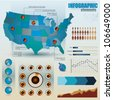 Set of infographic elements for showing statistics and demographics including people, sliders, graphs and proportional circles together with a map of America - stock vector