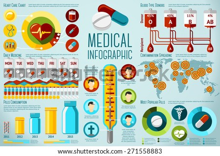 Set of medical infographics - blood types, thermometer rates, pills consumption etc. Vector