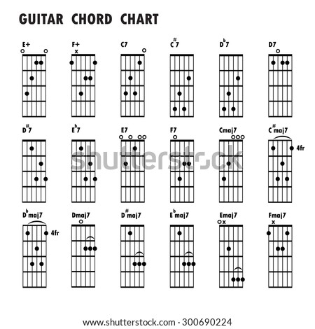 Guitar guitar chords basic : Guitar Chords Stock Photos, Royalty-Free Images & Vectors ...